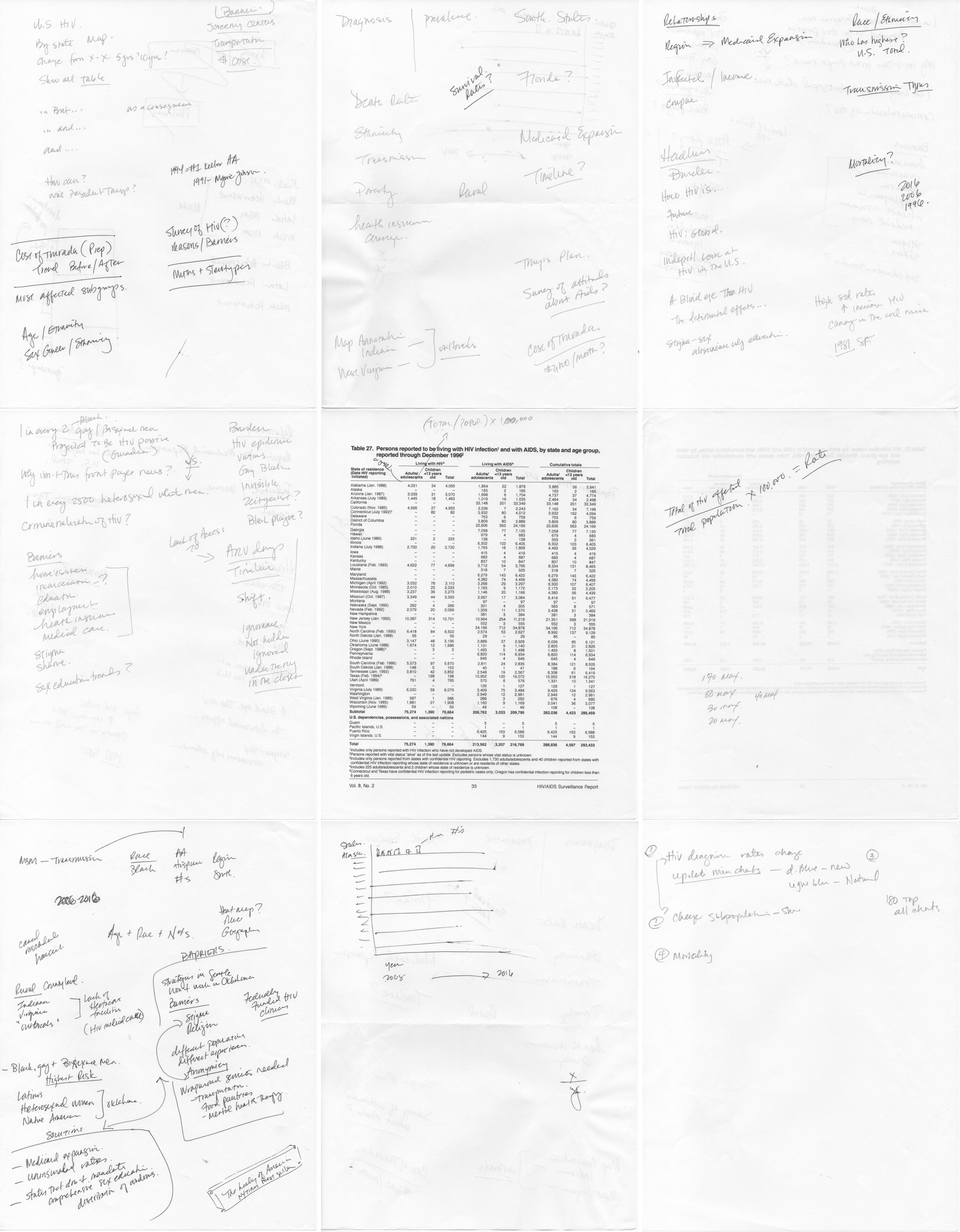 design sketches and thinking process