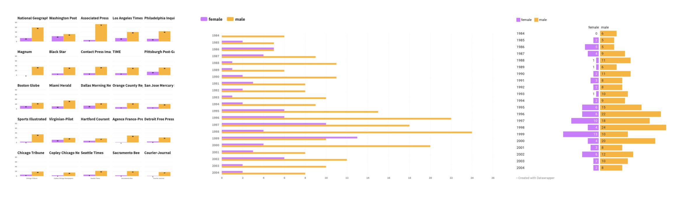 charts-visual-exploration-bg@1x
